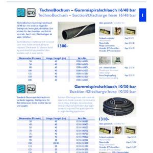 https://www.techno-bochum.de/wp-content/uploads/5cde34f0d228f-300x300.jpg